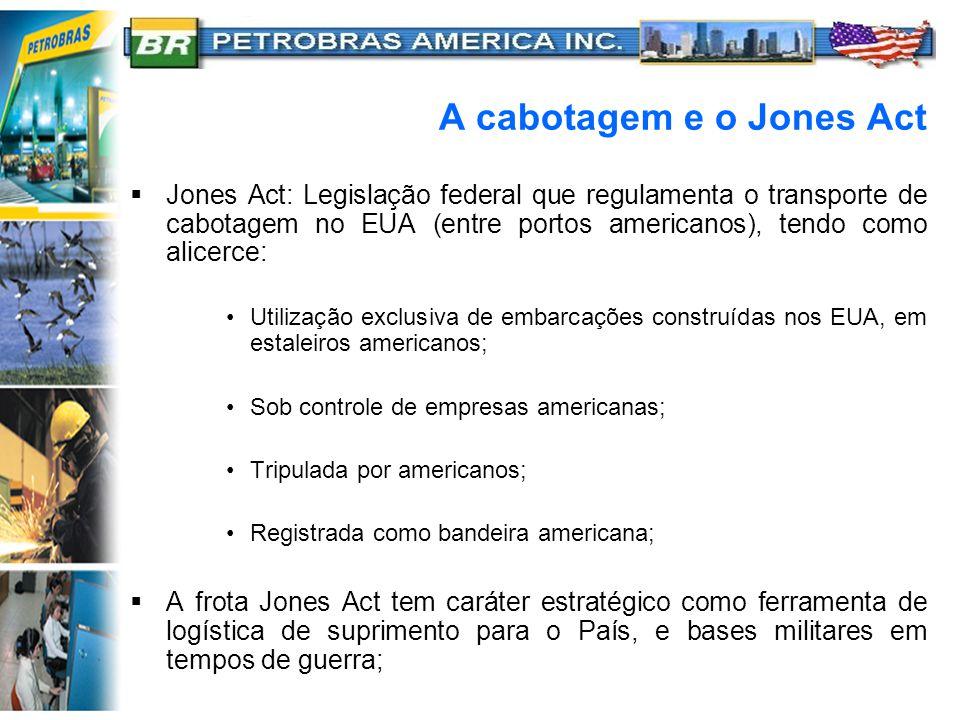 A cabotagem e o Jones Act  Jones Act: Legislação federal que regulamenta o transporte de cabotagem no EUA (entre portos americanos), tendo como alice