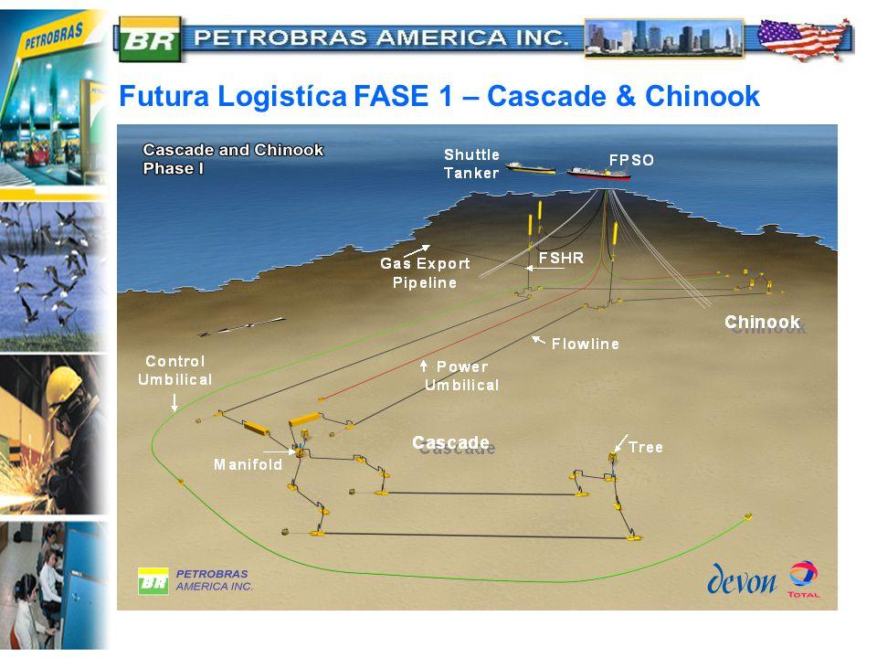 Futura Logistíca FASE 1 – Cascade & Chinook
