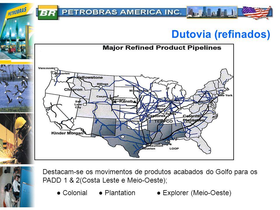 Dutovia (refinados) Destacam-se os movimentos de produtos acabados do Golfo para os PADD 1 & 2(Costa Leste e Meio-Oeste); ● Colonial ● Plantation ● Ex