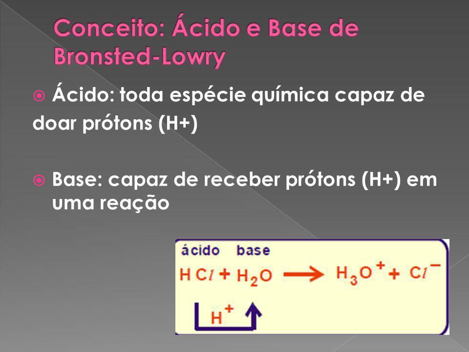  Ácido: toda espécie química capaz de doar prótons (H+)  Base: capaz de receber prótons (H+) em uma reação