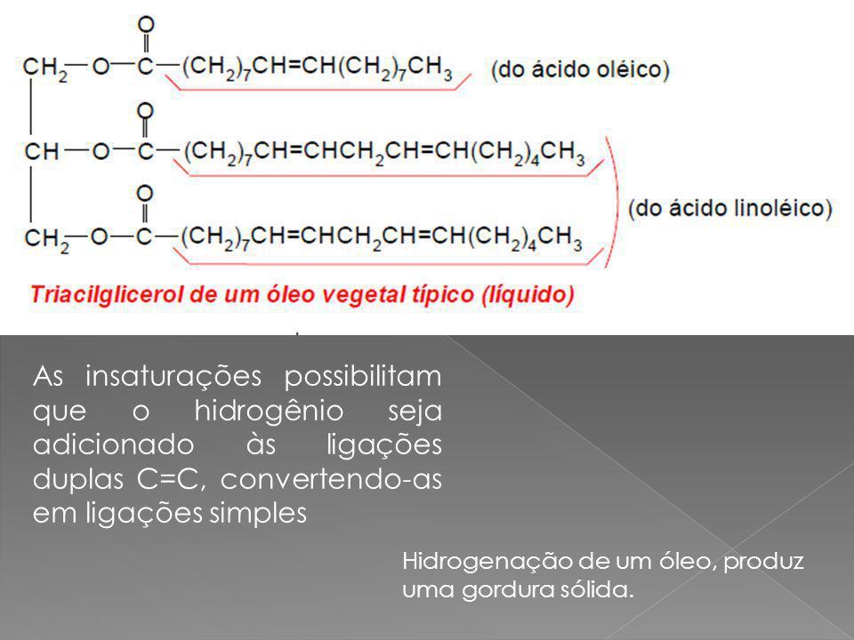 As insaturações possibilitam que o hidrogênio seja adicionado às ligações duplas C=C, convertendo-as em ligações simples Hidrogenação de um óleo, produz uma gordura sólida.
