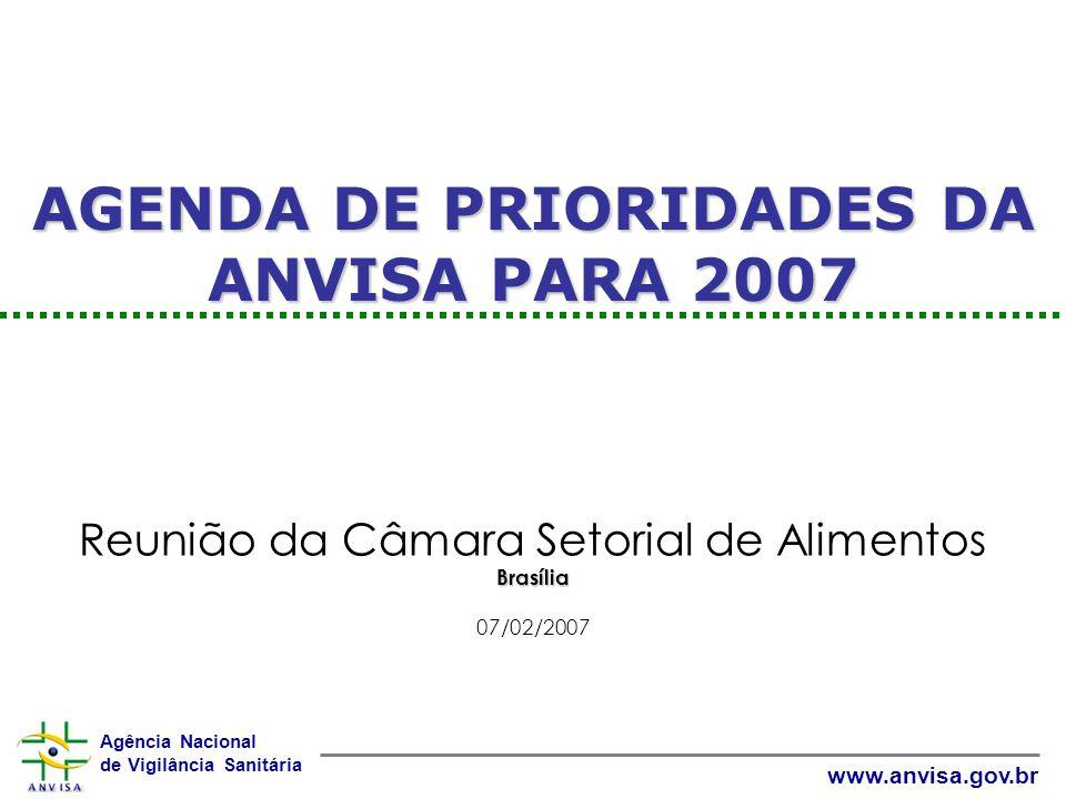 Agência Nacional de Vigilância Sanitária www.anvisa.gov.br AGENDA DE PRIORIDADES DA ANVISA PARA 2007 Reunião da Câmara Setorial de AlimentosBrasília 07/02/2007