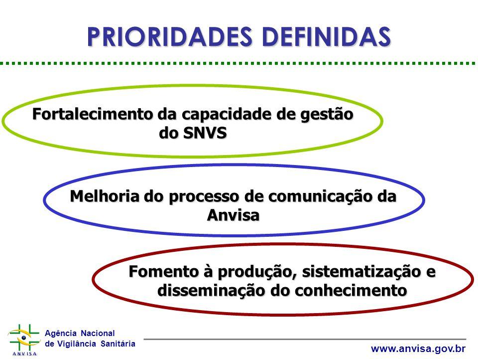 Agência Nacional de Vigilância Sanitária www.anvisa.gov.br Fortalecimento da capacidade de gestão do SNVS Melhoria do processo de comunicação da Anvisa Fomento à produção, sistematização e disseminação do conhecimento PRIORIDADES DEFINIDAS