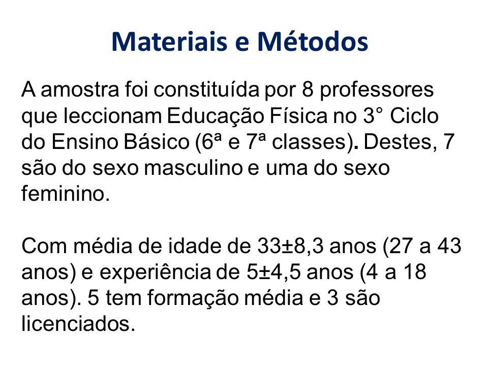 A amostra foi constituída por 8 professores que leccionam Educação Física no 3° Ciclo do Ensino Básico (6ª e 7ª classes). Destes, 7 são do sexo mascul