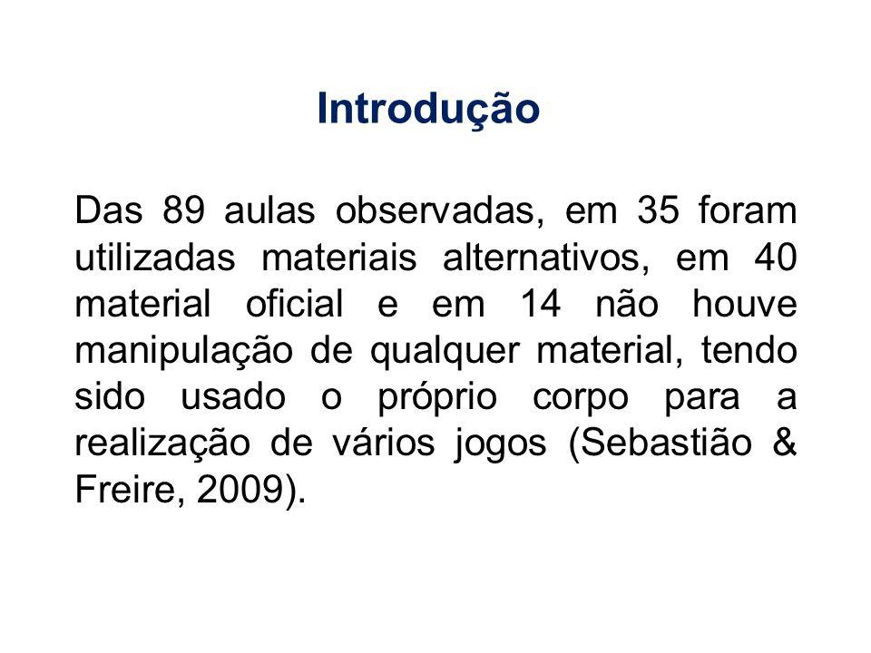 Das 89 aulas observadas, em 35 foram utilizadas materiais alternativos, em 40 material oficial e em 14 não houve manipulação de qualquer material, ten