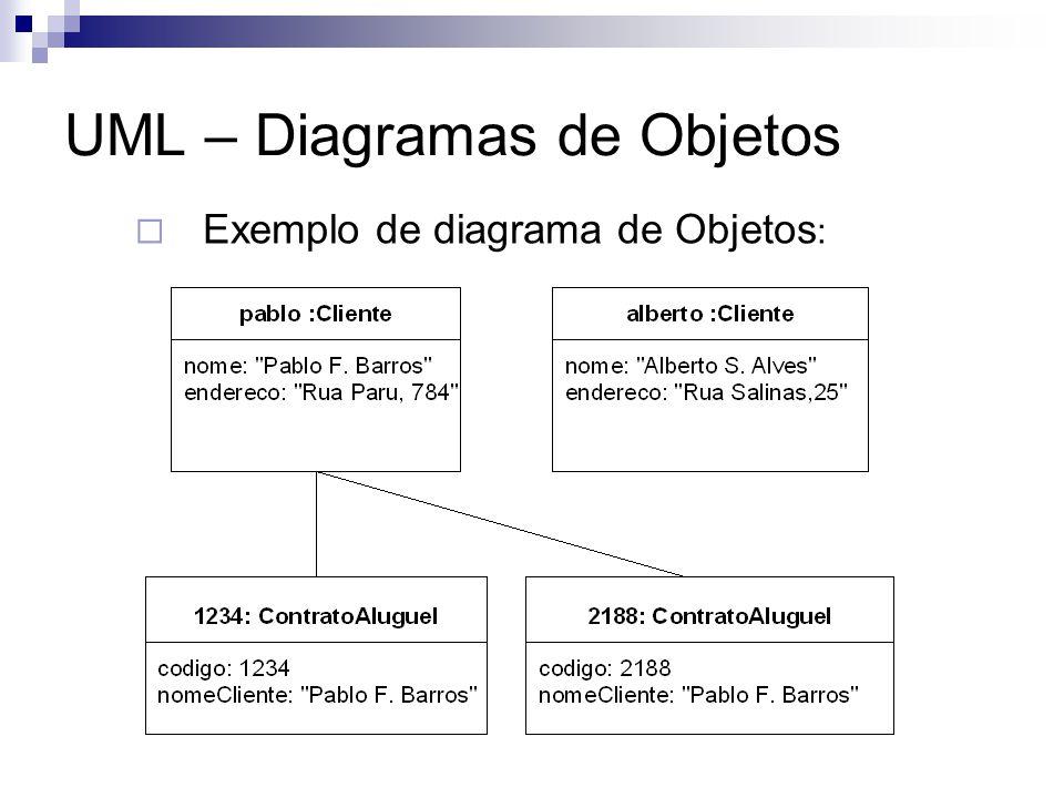 UML – Diagramas de Objetos  Exemplo de diagrama de Objetos :