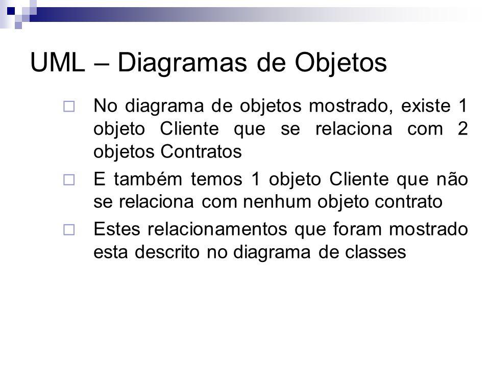 UML – Diagramas de Objetos  No diagrama de objetos mostrado, existe 1 objeto Cliente que se relaciona com 2 objetos Contratos  E também temos 1 objeto Cliente que não se relaciona com nenhum objeto contrato  Estes relacionamentos que foram mostrado esta descrito no diagrama de classes