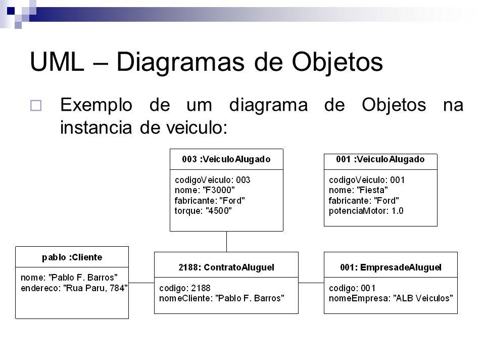UML – Diagramas de Objetos  Exemplo de um diagrama de Objetos na instancia de veiculo: