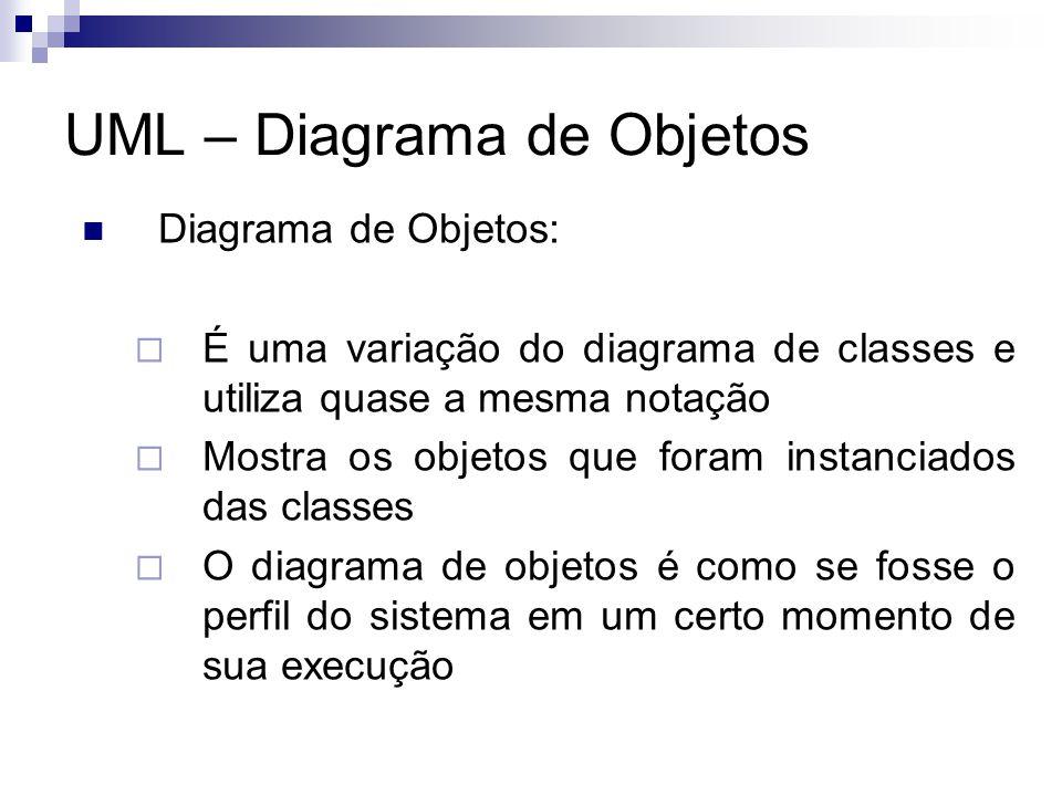 UML – Diagrama de Objetos Diagrama de Objetos:  É uma variação do diagrama de classes e utiliza quase a mesma notação  Mostra os objetos que foram i