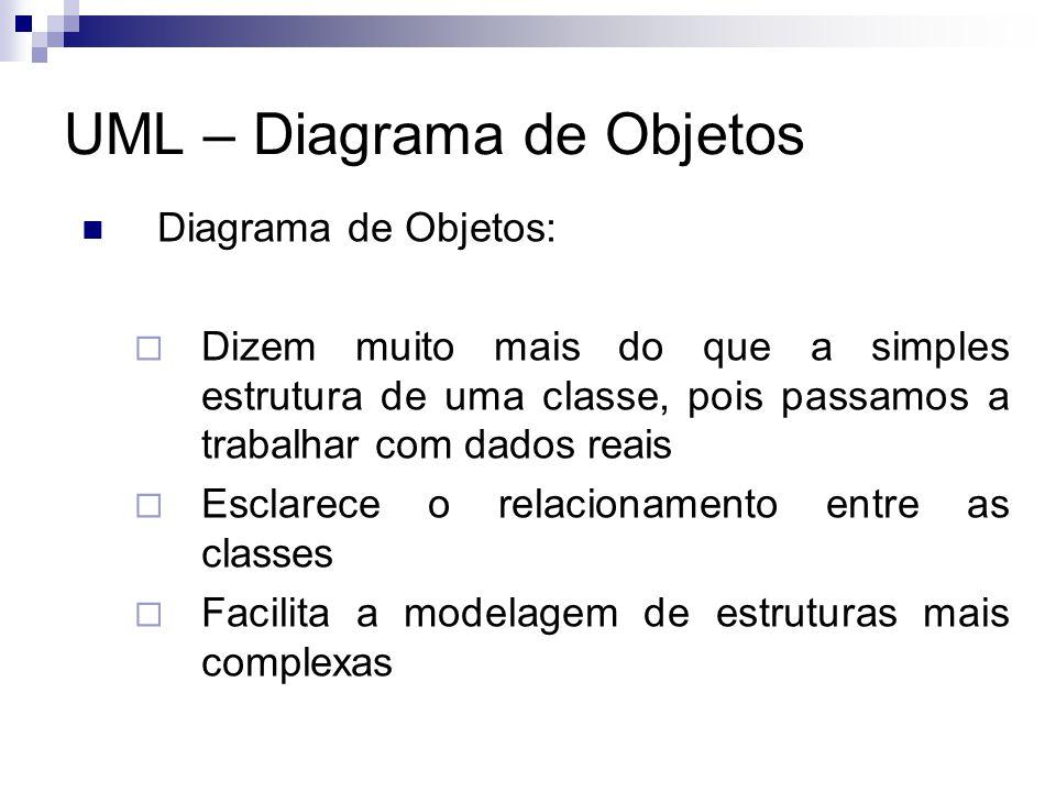 UML – Diagrama de Objetos Diagrama de Objetos:  Dizem muito mais do que a simples estrutura de uma classe, pois passamos a trabalhar com dados reais  Esclarece o relacionamento entre as classes  Facilita a modelagem de estruturas mais complexas