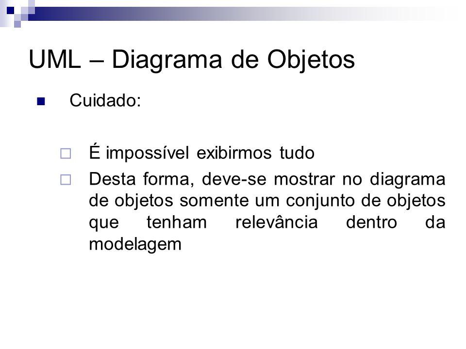 UML – Diagrama de Objetos Cuidado:  É impossível exibirmos tudo  Desta forma, deve-se mostrar no diagrama de objetos somente um conjunto de objetos