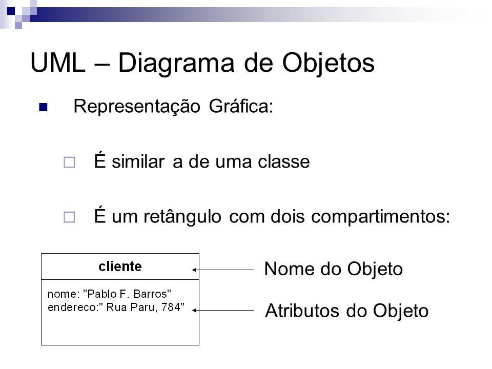 UML – Diagrama de Objetos Representação Gráfica:  É similar a de uma classe  É um retângulo com dois compartimentos: Nome do Objeto Atributos do Obj