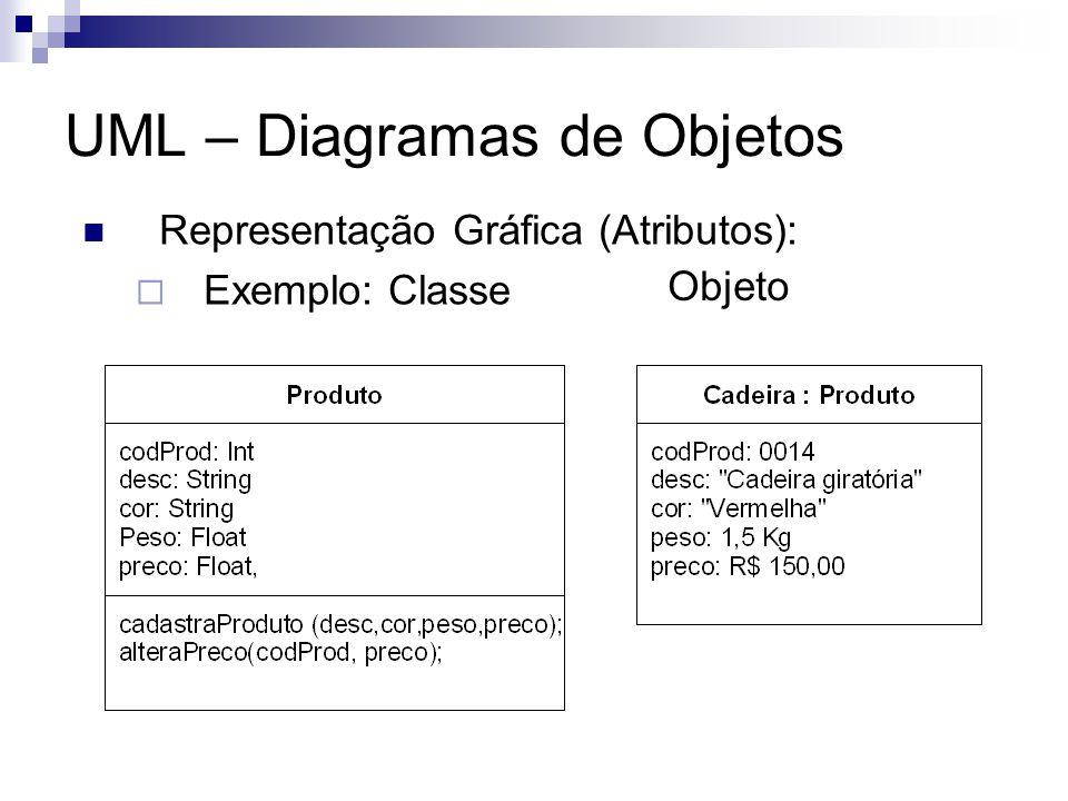 UML – Diagramas de Objetos Representação Gráfica (Atributos):  Exemplo: Classe Objeto