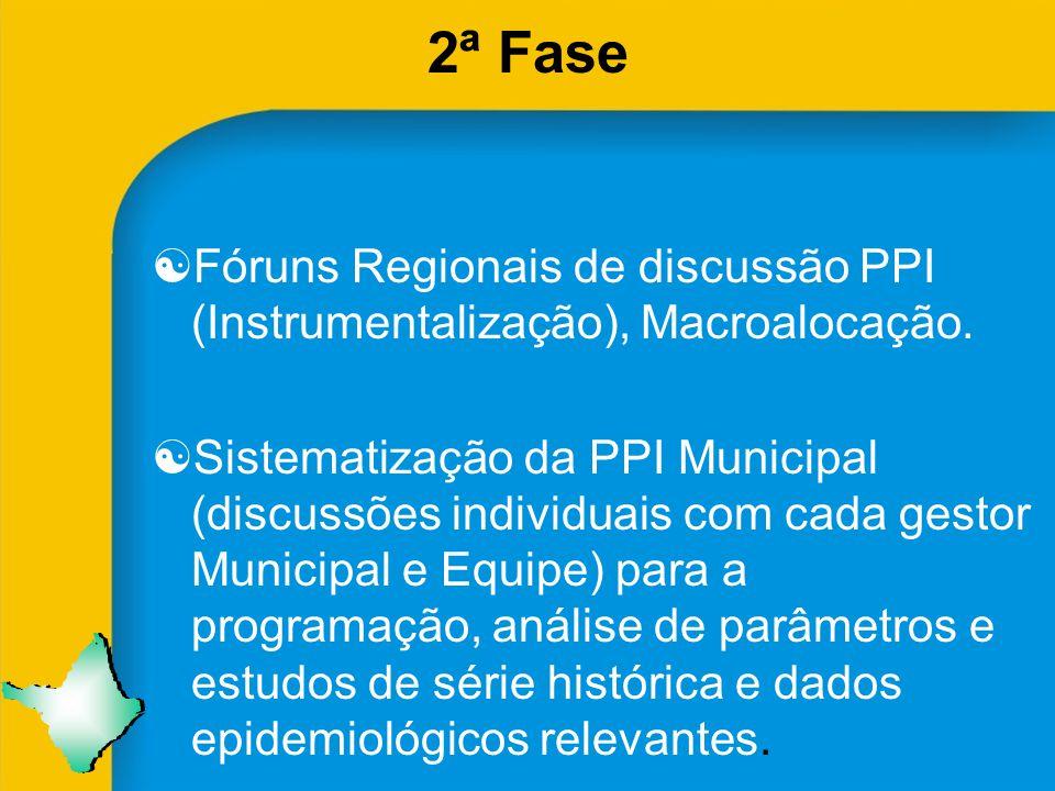 2ª Fase [Fóruns Regionais de discussão PPI (Instrumentalização), Macroalocação.