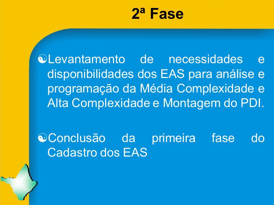 2ª Fase [Levantamento de necessidades e disponibilidades dos EAS para análise e programação da Média Complexidade e Alta Complexidade e Montagem do PDI.