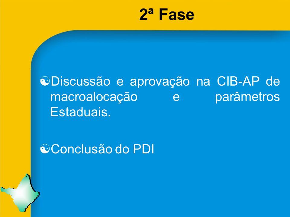 2ª Fase [Discussão e aprovação na CIB-AP de macroalocação e parâmetros Estaduais. [Conclusão do PDI