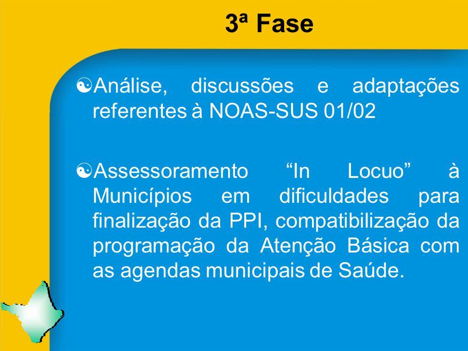3ª Fase [Análise, discussões e adaptações referentes à NOAS-SUS 01/02 [Assessoramento In Locuo à Municípios em dificuldades para finalização da PPI, compatibilização da programação da Atenção Básica com as agendas municipais de Saúde.