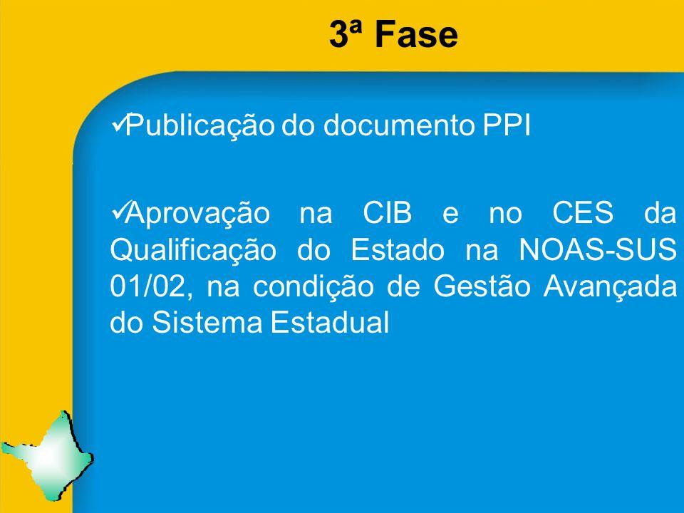 3ª Fase Publicação do documento PPI Aprovação na CIB e no CES da Qualificação do Estado na NOAS-SUS 01/02, na condição de Gestão Avançada do Sistema Estadual