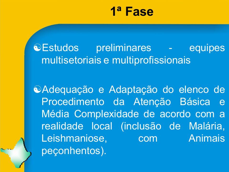 3ª Fase [Capacitação dos gestores municipais em Gestão de Saúde.