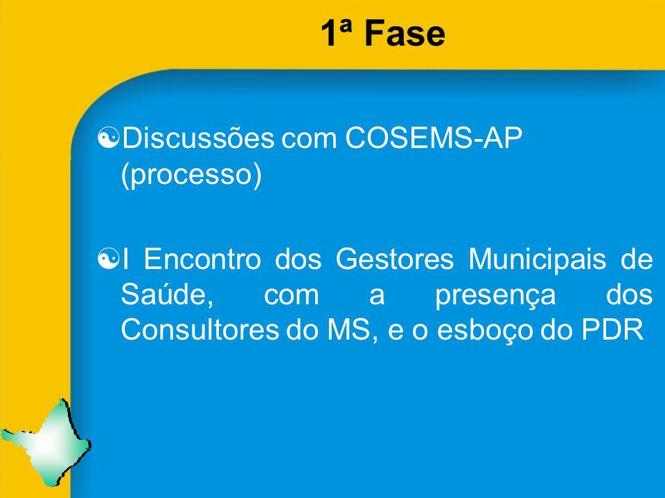 1ª Fase [Discussões com COSEMS-AP (processo) [I Encontro dos Gestores Municipais de Saúde, com a presença dos Consultores do MS, e o esboço do PDR