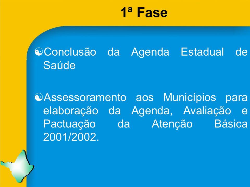 1ª Fase [Conclusão da Agenda Estadual de Saúde [Assessoramento aos Municípios para elaboração da Agenda, Avaliação e Pactuação da Atenção Básica 2001/2002.