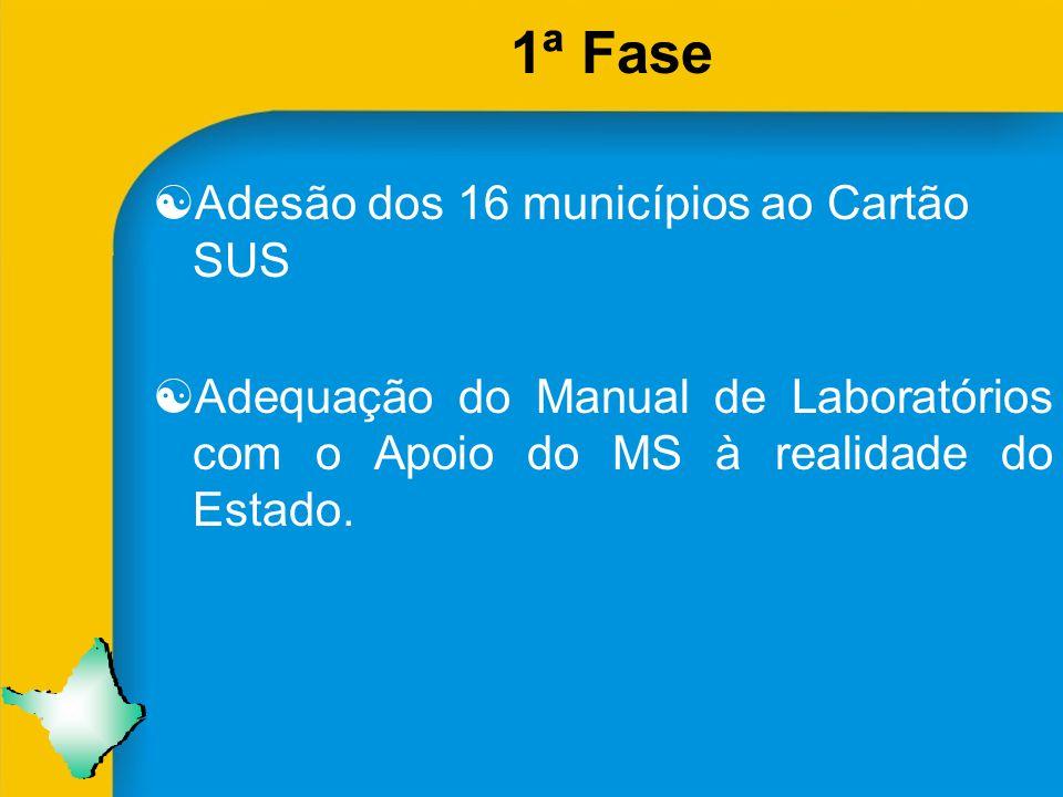 1ª Fase [Adesão dos 16 municípios ao Cartão SUS [Adequação do Manual de Laboratórios com o Apoio do MS à realidade do Estado.