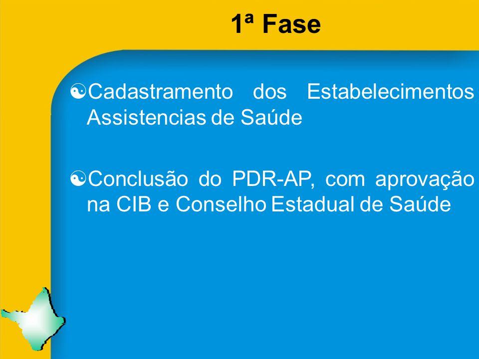 1ª Fase [Cadastramento dos Estabelecimentos Assistencias de Saúde [Conclusão do PDR-AP, com aprovação na CIB e Conselho Estadual de Saúde