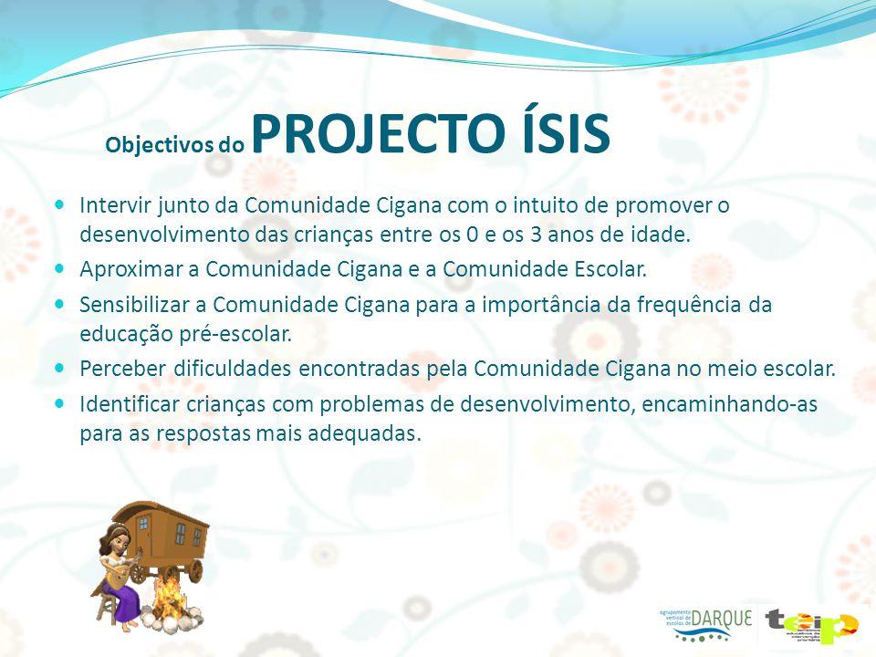 Objectivos do PROJECTO ÍSIS Intervir junto da Comunidade Cigana com o intuito de promover o desenvolvimento das crianças entre os 0 e os 3 anos de idade.