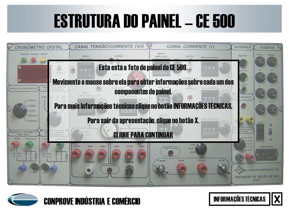 ESTRUTURA DO PAINEL – CE 500 CONPROVE INDÚSTRIA E COMÉRCIO INFORMAÇÕES TÉCNICAS