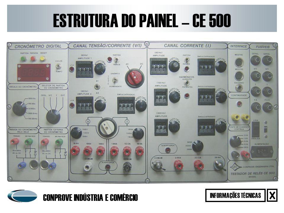 Canal de Tensão / Corrente Canal comutável tensão / corrente fornecendo tensão (AC ou DC) e corrente (AC).