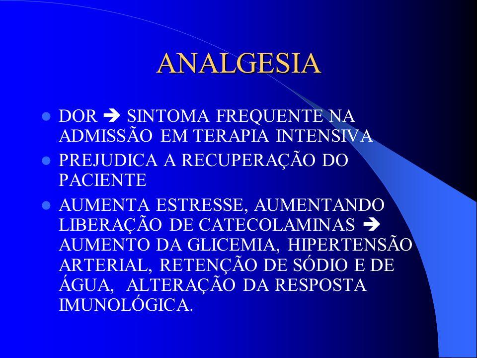 ANALGESIA DOR  SINTOMA FREQUENTE NA ADMISSÃO EM TERAPIA INTENSIVA PREJUDICA A RECUPERAÇÃO DO PACIENTE AUMENTA ESTRESSE, AUMENTANDO LIBERAÇÃO DE CATEC