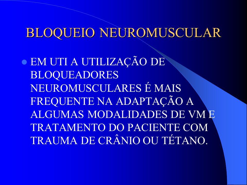 BLOQUEIO NEUROMUSCULAR EM UTI A UTILIZAÇÃO DE BLOQUEADORES NEUROMUSCULARES É MAIS FREQUENTE NA ADAPTAÇÃO A ALGUMAS MODALIDADES DE VM E TRATAMENTO DO P