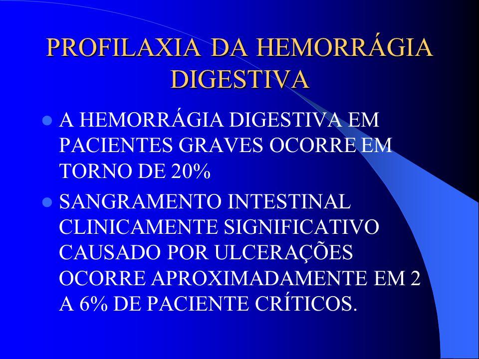 PROFILAXIA DA HEMORRÁGIA DIGESTIVA A HEMORRÁGIA DIGESTIVA EM PACIENTES GRAVES OCORRE EM TORNO DE 20% SANGRAMENTO INTESTINAL CLINICAMENTE SIGNIFICATIVO