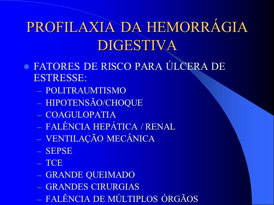 PROFILAXIA DA HEMORRÁGIA DIGESTIVA FATORES DE RISCO PARA ÚLCERA DE ESTRESSE: – POLITRAUMTISMO – HIPOTENSÃO/CHOQUE – COAGULOPATIA – FALÊNCIA HEPÁTICA /