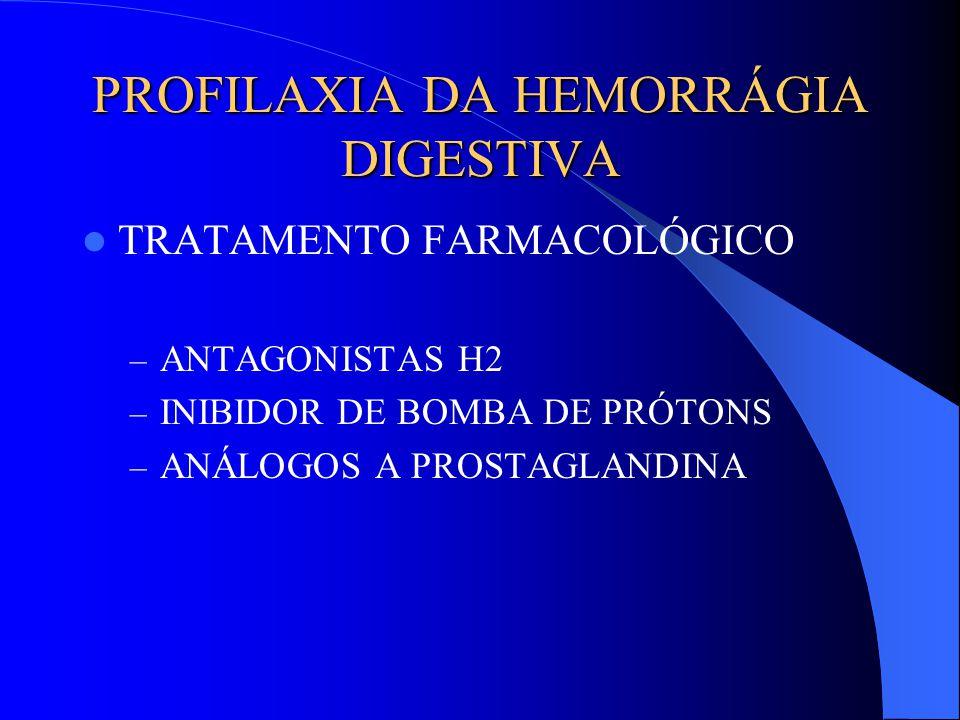 PROFILAXIA DA HEMORRÁGIA DIGESTIVA TRATAMENTO FARMACOLÓGICO – ANTAGONISTAS H2 – INIBIDOR DE BOMBA DE PRÓTONS – ANÁLOGOS A PROSTAGLANDINA
