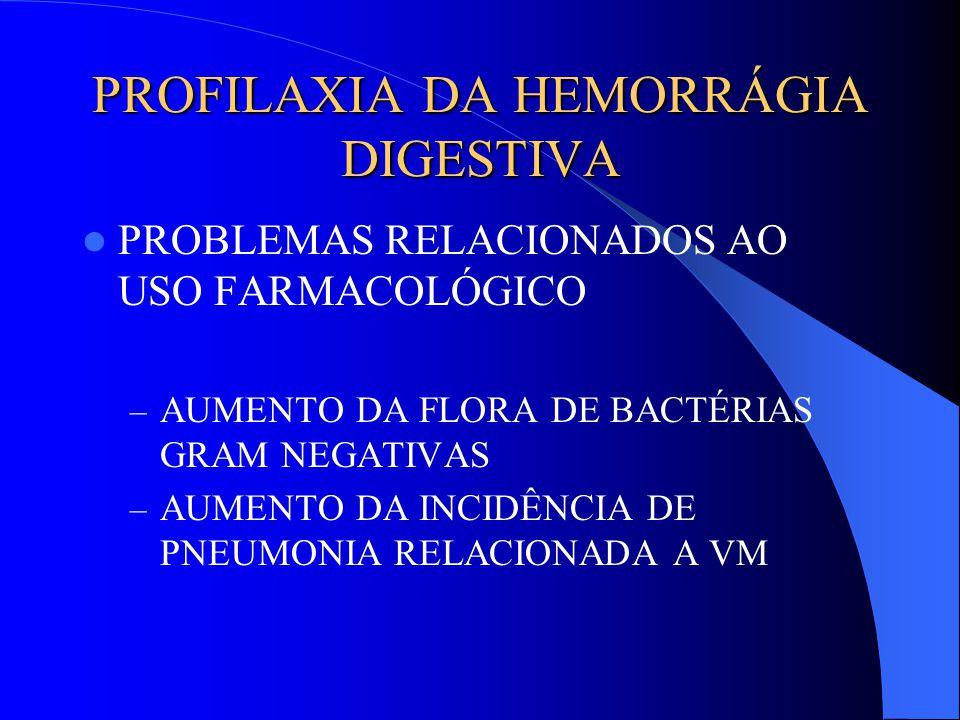 PROFILAXIA DA HEMORRÁGIA DIGESTIVA PROBLEMAS RELACIONADOS AO USO FARMACOLÓGICO – AUMENTO DA FLORA DE BACTÉRIAS GRAM NEGATIVAS – AUMENTO DA INCIDÊNCIA
