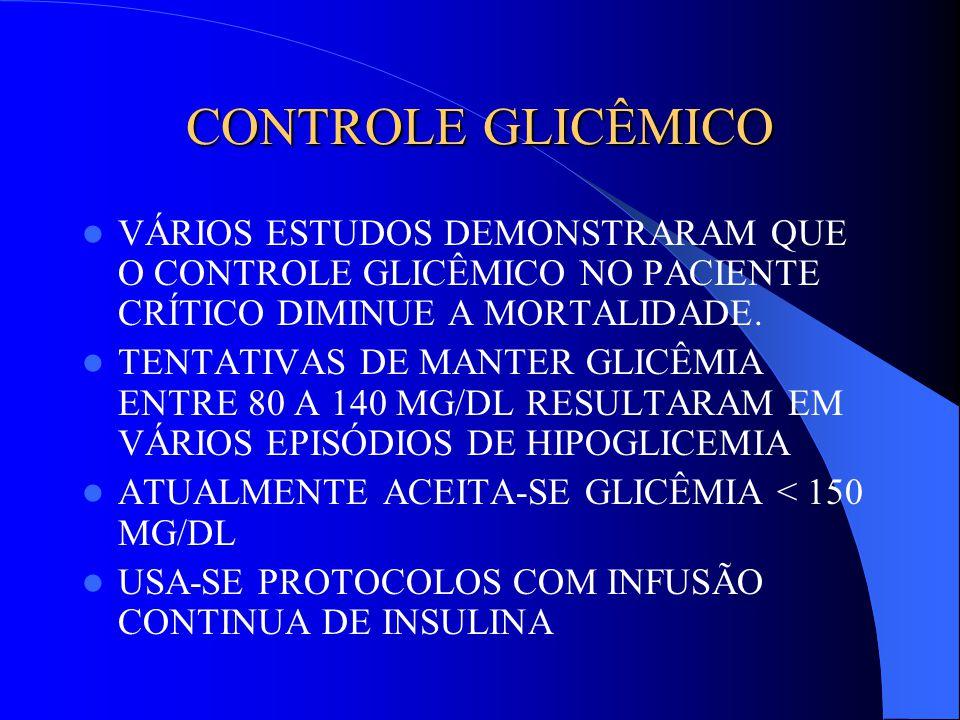 CONTROLE GLICÊMICO VÁRIOS ESTUDOS DEMONSTRARAM QUE O CONTROLE GLICÊMICO NO PACIENTE CRÍTICO DIMINUE A MORTALIDADE. TENTATIVAS DE MANTER GLICÊMIA ENTRE