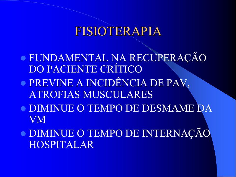 FISIOTERAPIA FUNDAMENTAL NA RECUPERAÇÃO DO PACIENTE CRÍTICO PREVINE A INCIDÊNCIA DE PAV, ATROFIAS MUSCULARES DIMINUE O TEMPO DE DESMAME DA VM DIMINUE