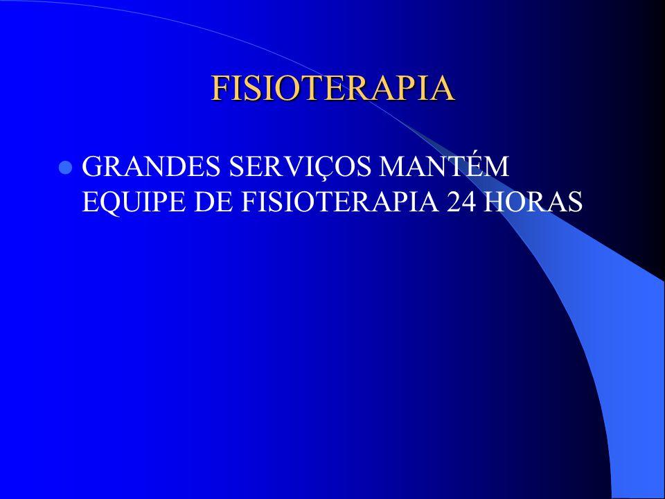 FISIOTERAPIA GRANDES SERVIÇOS MANTÉM EQUIPE DE FISIOTERAPIA 24 HORAS