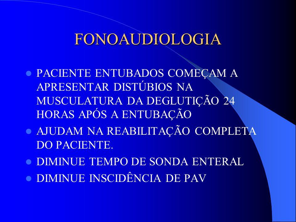 FONOAUDIOLOGIA PACIENTE ENTUBADOS COMEÇAM A APRESENTAR DISTÚBIOS NA MUSCULATURA DA DEGLUTIÇÃO 24 HORAS APÓS A ENTUBAÇÃO AJUDAM NA REABILITAÇÃO COMPLET
