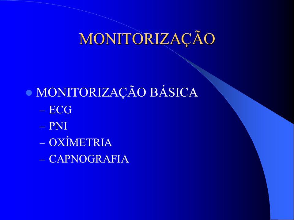 MONITORIZAÇÃO MONITORIZAÇÃO BÁSICA – ECG – PNI – OXÍMETRIA – CAPNOGRAFIA