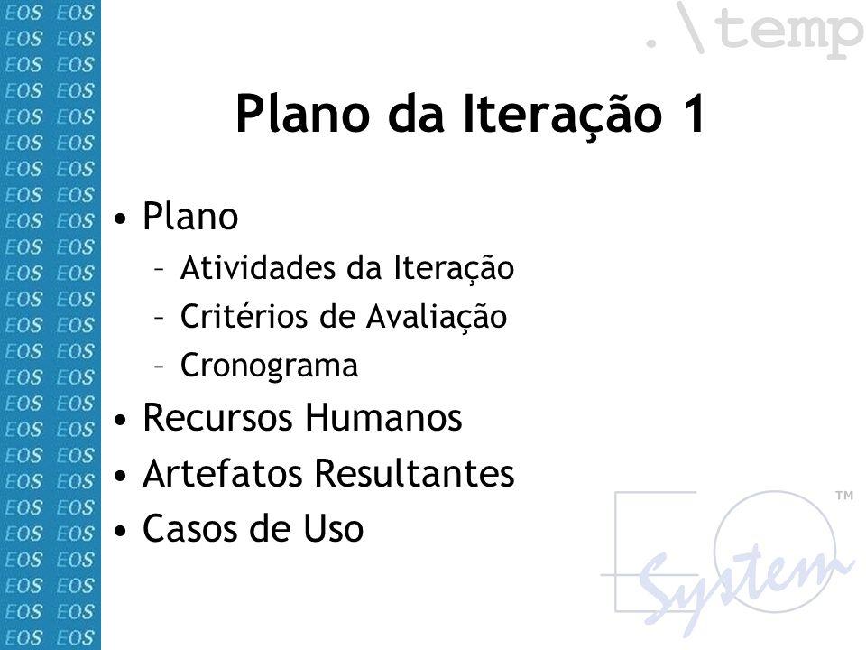 Plano da Iteração 1 Plano –Atividades da Iteração –Critérios de Avaliação –Cronograma Recursos Humanos Artefatos Resultantes Casos de Uso