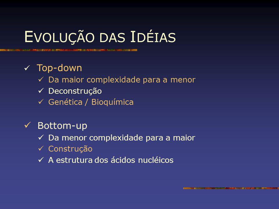 E VOLUÇÃO DAS I DÉIAS Top-down Da maior complexidade para a menor Deconstrução Genética / Bioquímica Bottom-up Da menor complexidade para a maior Cons