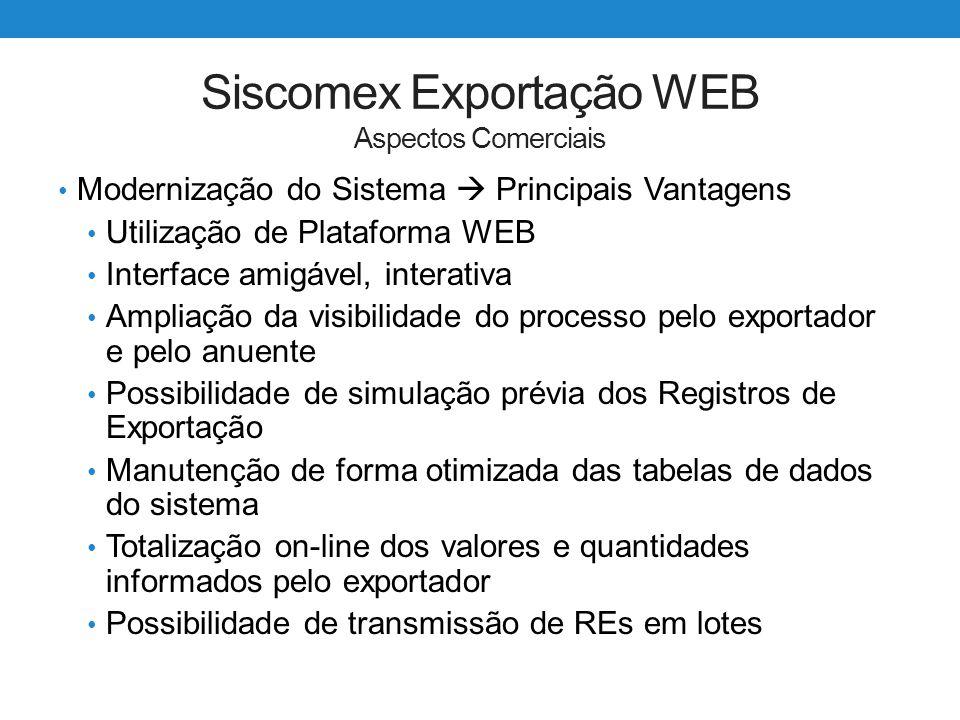 Siscomex Exportação WEB Aspectos Comerciais Modernização do Sistema  Principais Vantagens Utilização de Plataforma WEB Interface amigável, interativa