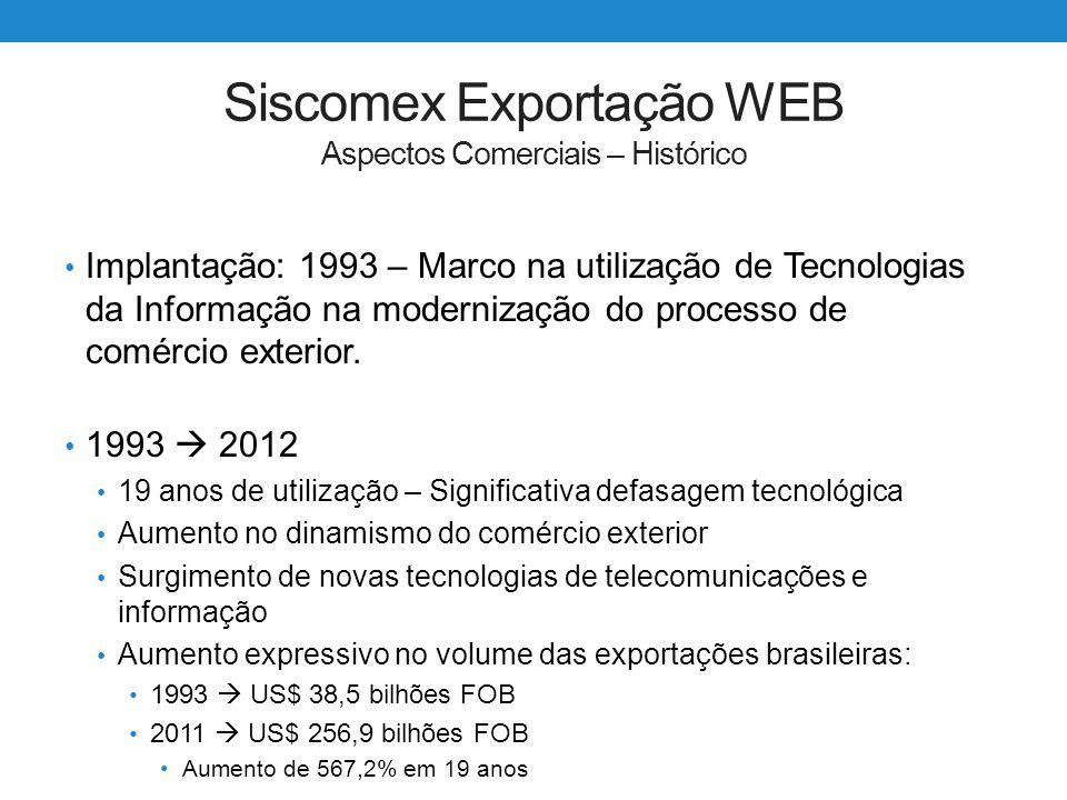 Siscomex Exportação WEB Aspectos Comerciais – Histórico Implantação: 1993 – Marco na utilização de Tecnologias da Informação na modernização do proces