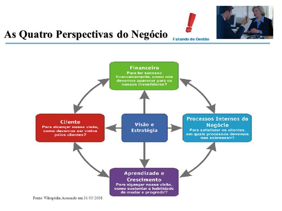 Falando de Gestão As Quatro Perspectivas do Negócio Fonte: Wikepédia.Acessado em 31/05/2008.
