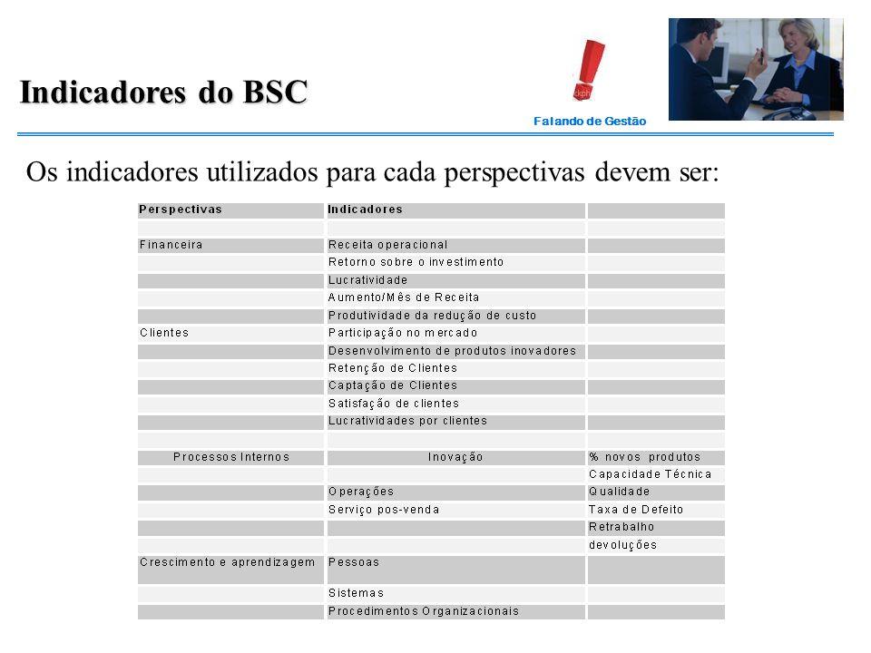 Falando de Gestão Indicadores do BSC Os indicadores utilizados para cada perspectivas devem ser: