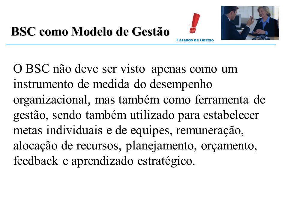 Falando de Gestão BSC como Modelo de Gestão O BSC não deve ser visto apenas como um instrumento de medida do desempenho organizacional, mas também com