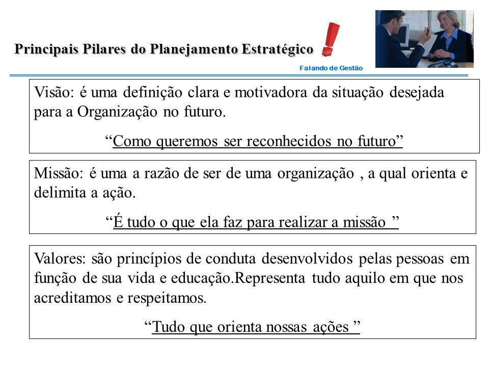 Falando de Gestão Ciclo PDCA  O planejamento perfeito caracteriza-se por seguir uma metodologia.
