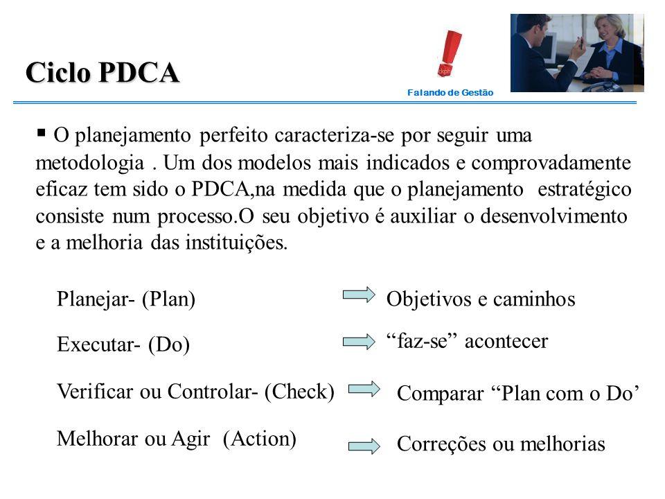 Falando de Gestão Ciclo PDCA  O planejamento perfeito caracteriza-se por seguir uma metodologia. Um dos modelos mais indicados e comprovadamente efic